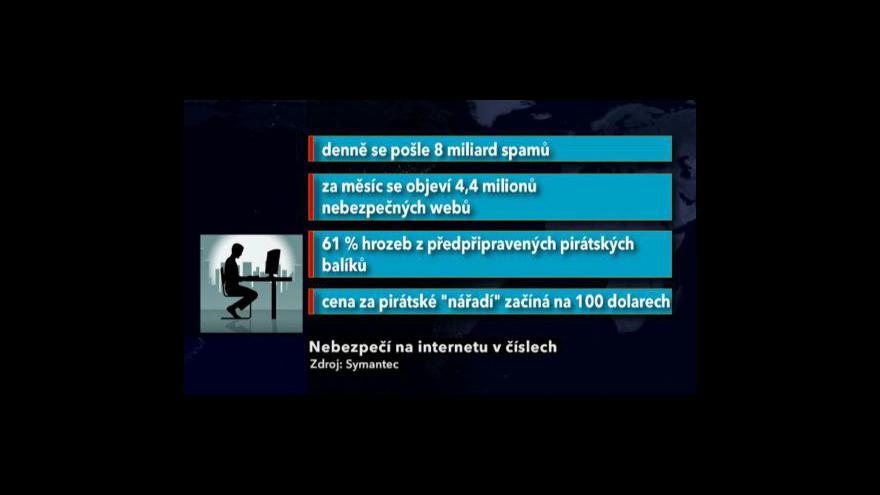 Video Ekonomika ČT24 o hackerech