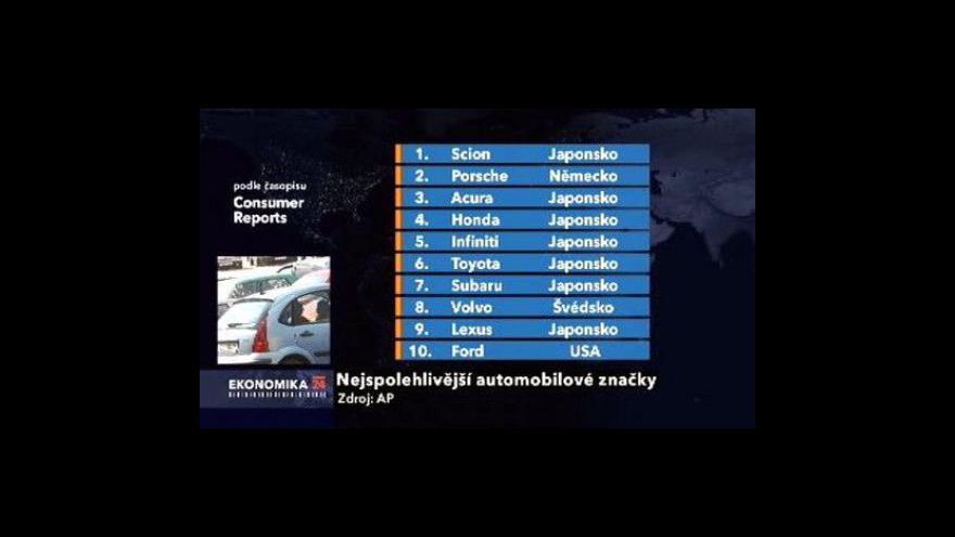 Video Svolávací akce Nissanu