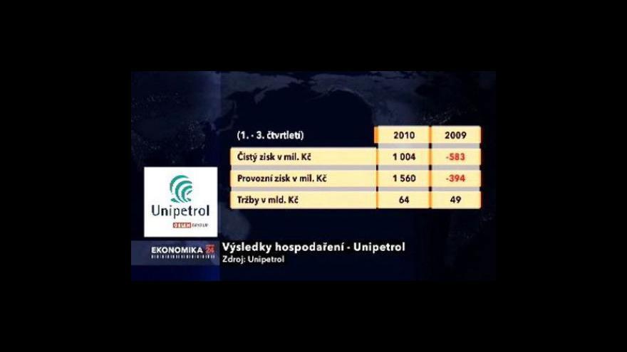Video Výsledky Unipetrolu