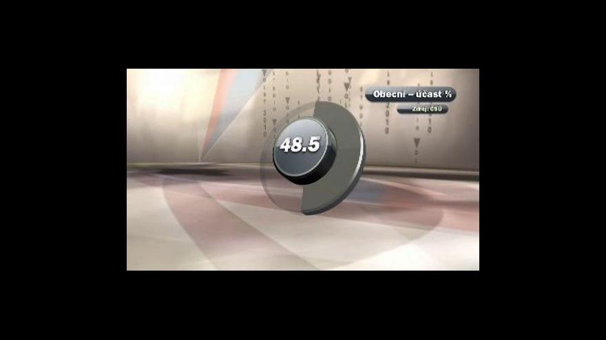 Video Jaké byly komunální volby