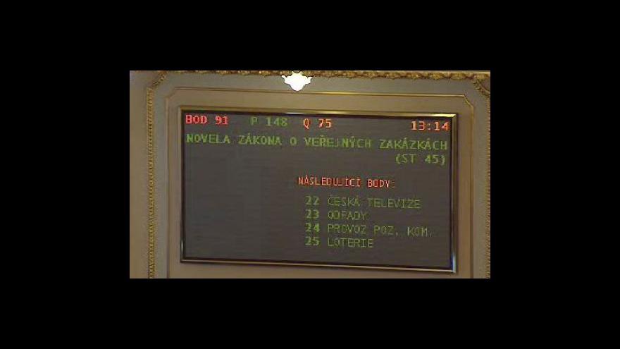 Video Anonymní akcie znovu ve sněmovně