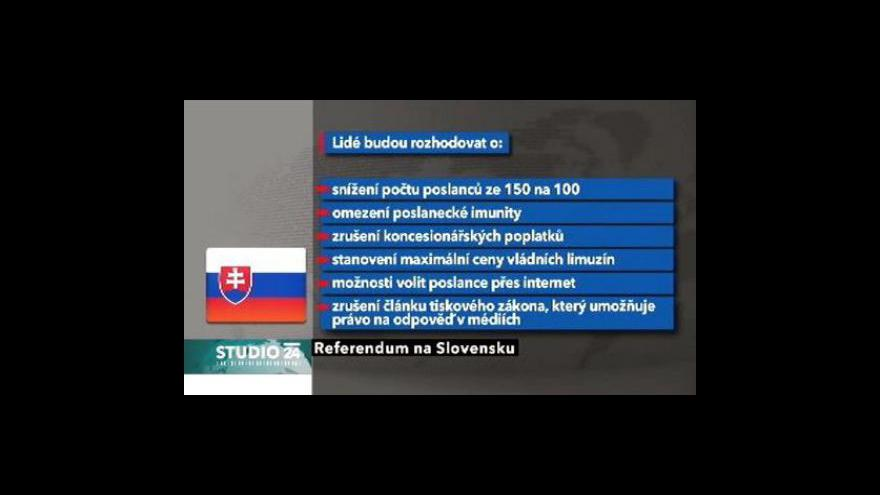 Video Referendum na Slovensku