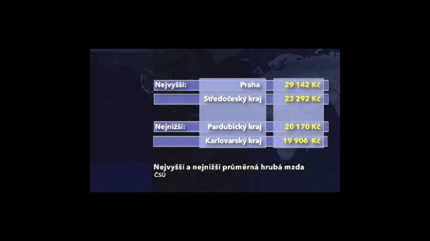 Video Průměrná mzda stoupla na 23 513 korun