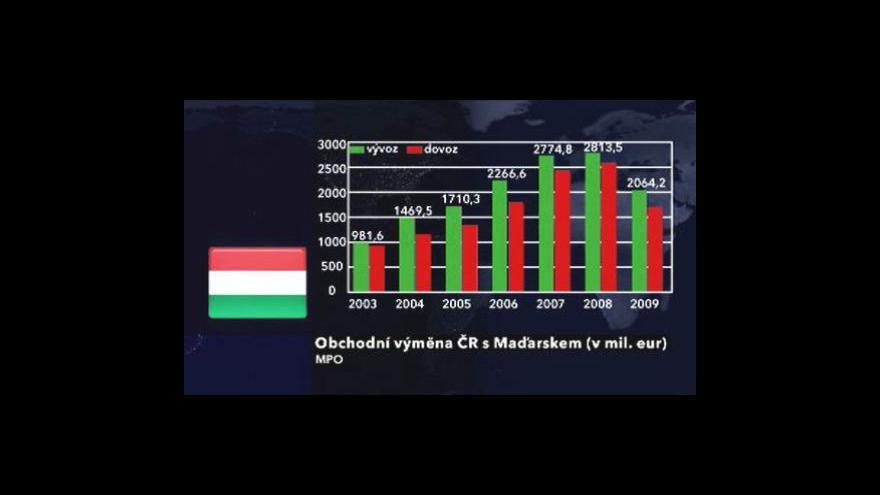 Video Reportáž Lenky Dolanské