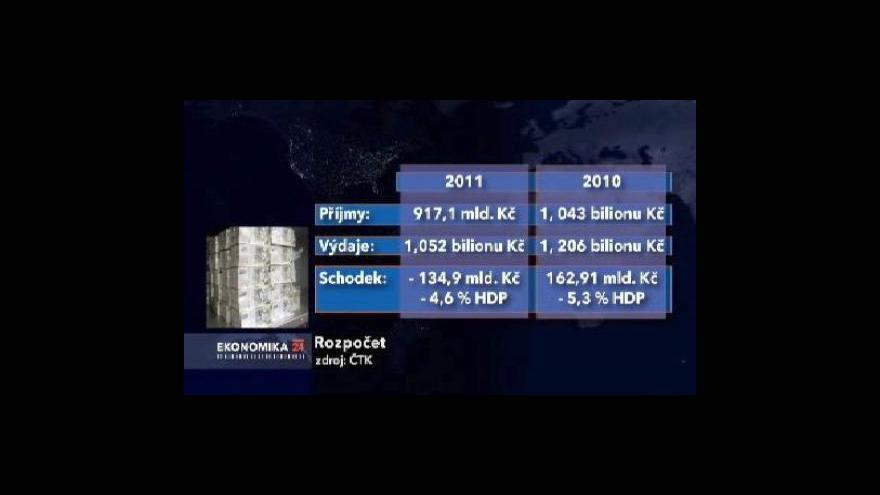 Video Rozpočet na rok 2011