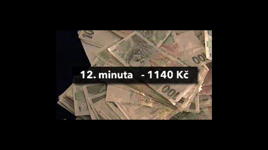 Video Předražené půjčky po telefonu