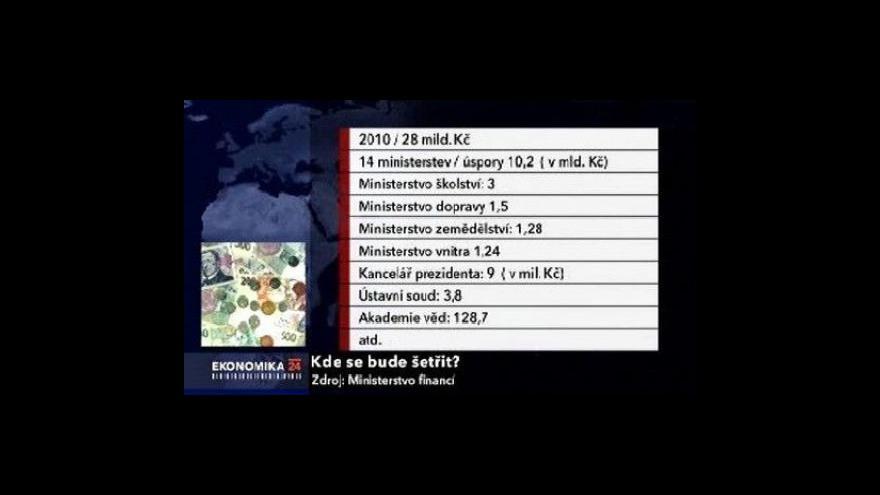 Video Rozhovor s Libuší Bautzovou a Tomášem Čočkem