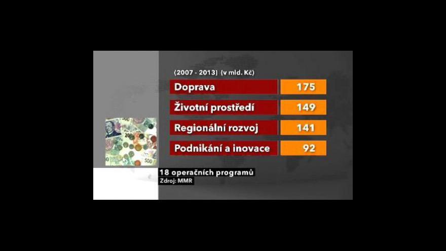 Video Reportáž Daniely Písařovicové a Lucie Komňacké