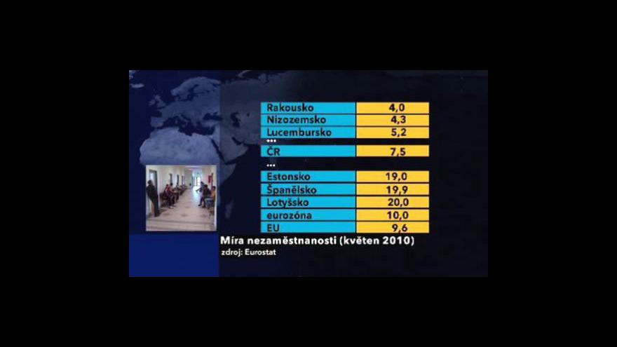 Video Telefonát Petra Zahradníka