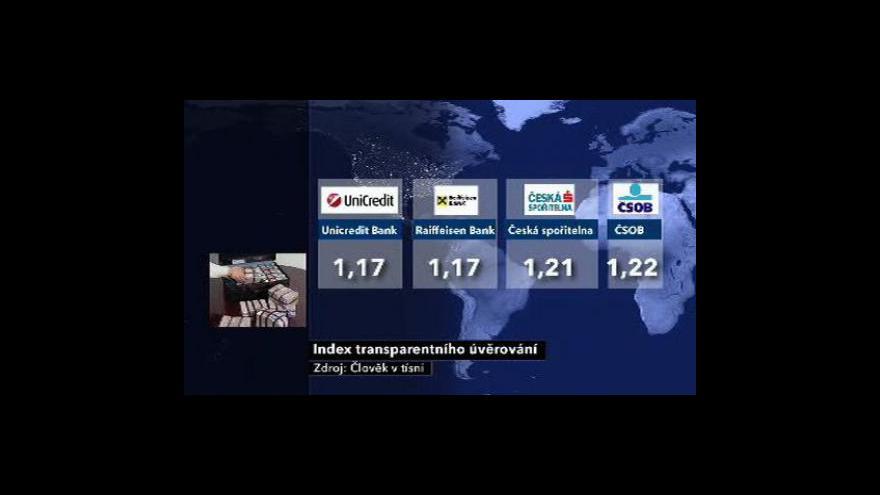 Video Index transparentního úvěrování