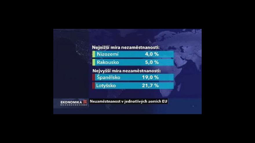 Video Nezaměstnanost v EU a eurozóně