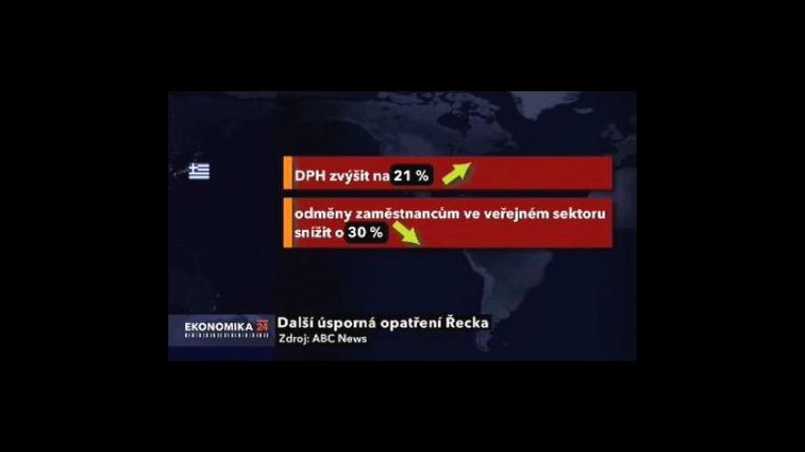 Video Řecko si dál utahuje opasek