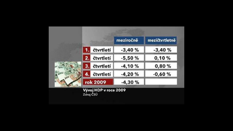 Video Vývoj českého HDP