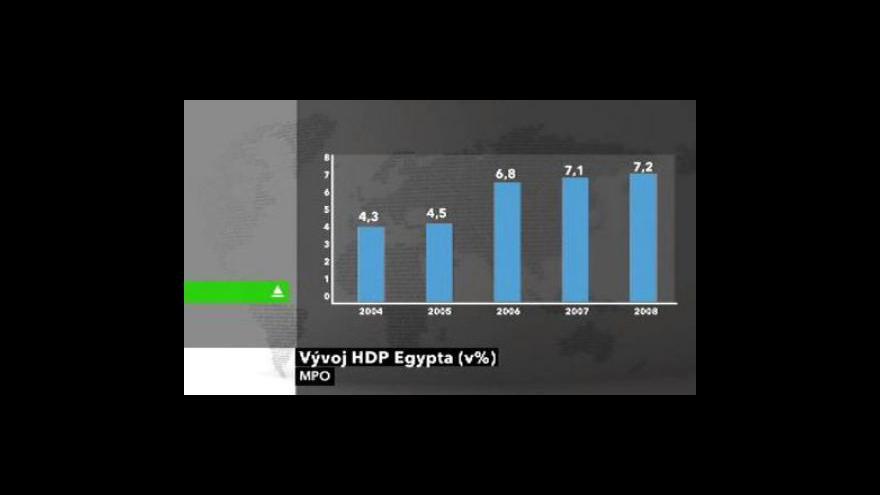 Video Egypt - lákadlo pro exportér