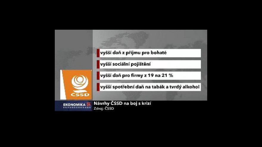 Video Recepty ČSSD proti krizi