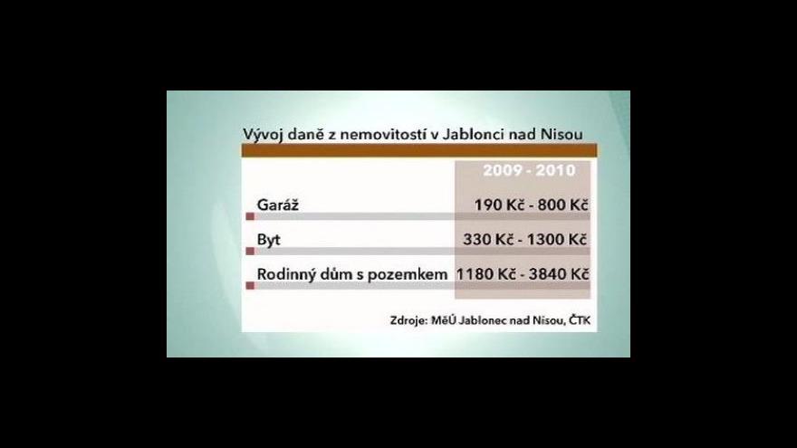 Video Zvyšování daní na Jablonecku