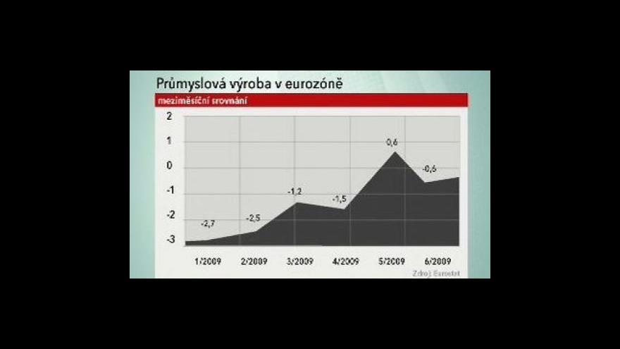 Video Reportáž Veroniky Kubíčkové