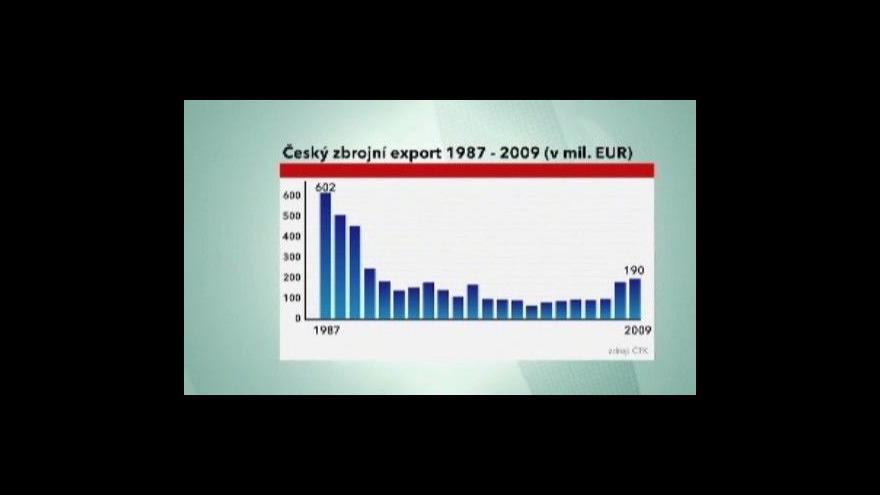 Video Ekonomika ČT24 o zbrojařském průmyslu