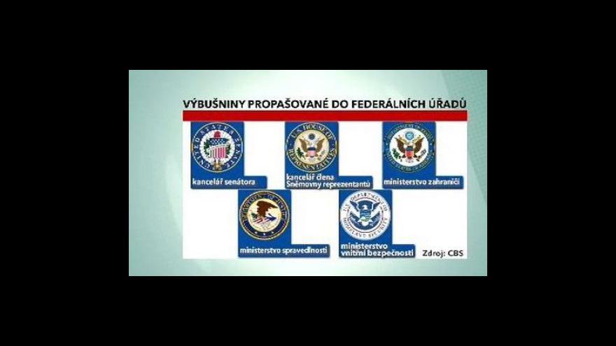 Video Nedostatečná ochrana vládních budov v USA