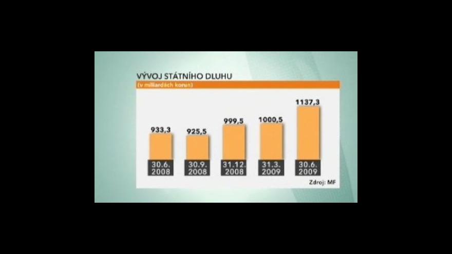 Video Zadlužení ČR je už 1,14 bilionu