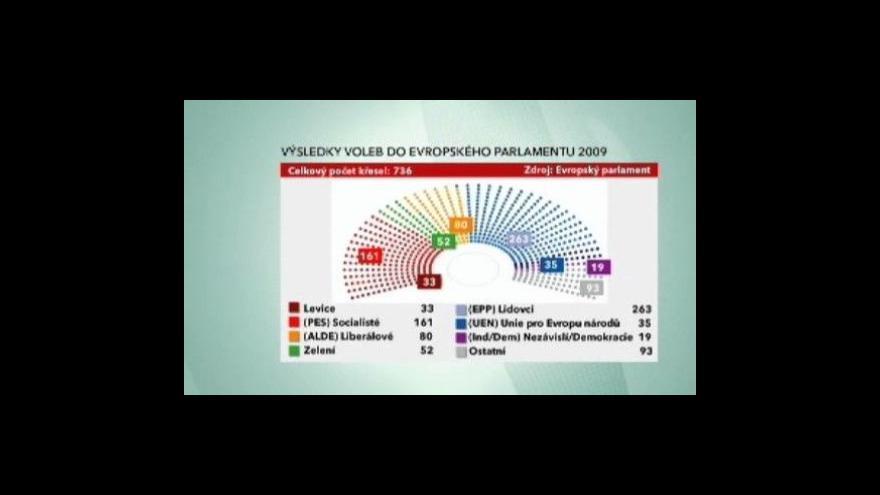 Video Události - Eurovolby 2009