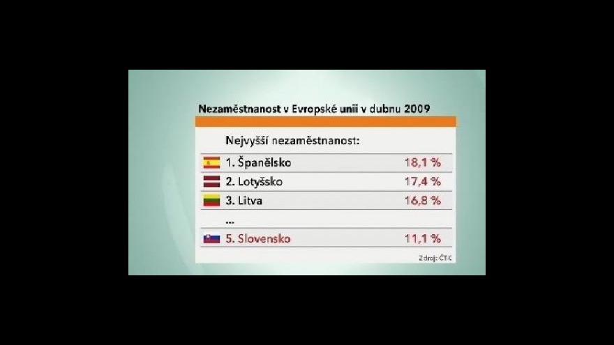 Video Eurozóna čelí největší nezaměstnanosti za deset let