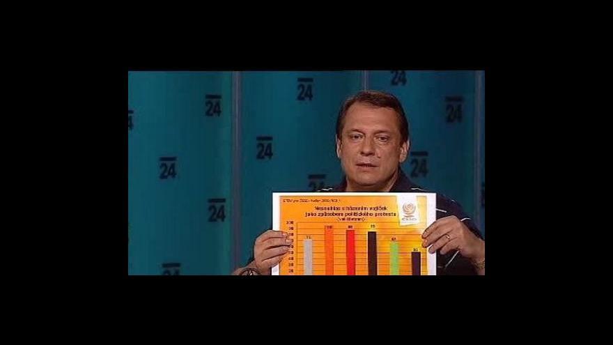 Video Jiří Paroubek, Pavel Šaradín a Petr Václavek v Událostech, komentářích