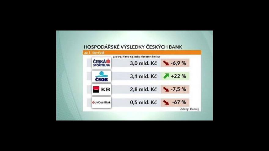 Video Mood\'s zhoršila rating českých bank