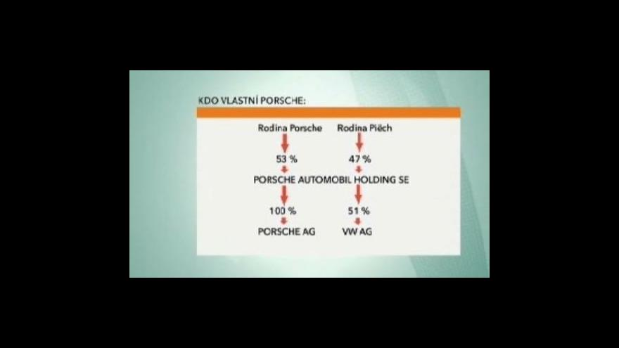 Video Porsche proti zákonu o Volkswagenu