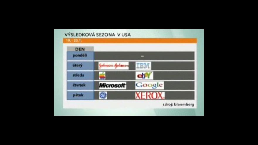 Video Komentář Josefa Novotného