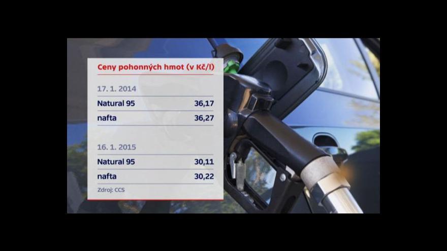 Video Události: Pokles cen pohonných hmot pokračuje