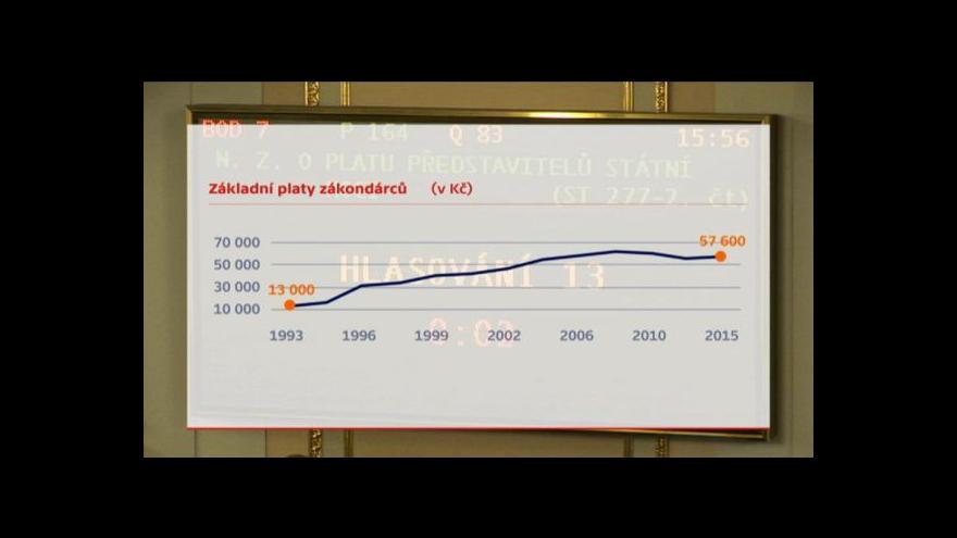 Video Dorovnávání platů ústavních činitelů