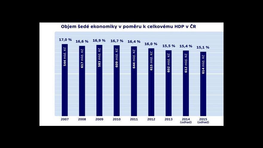 Video Pavel Sobíšek, analytik UniCredit Bank