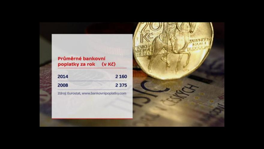 Video Bankovní poplatky díky konkurenci klesají