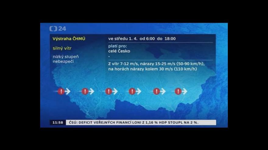 Video Předpověď počasí na středu