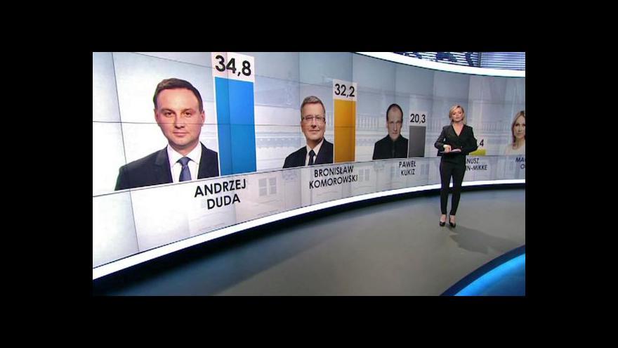 Video Komorowski zaostal za Dudou o procentní bod