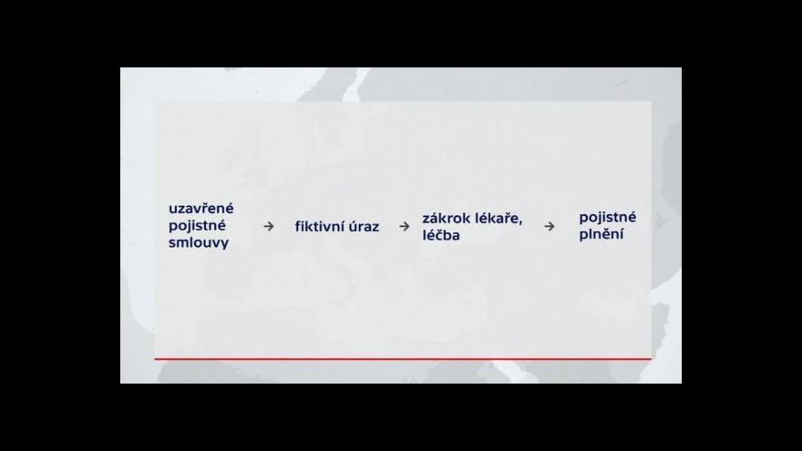 Video Policie rozpletla největší případ pojistných podvodů v Česku