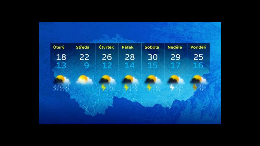 Video Meteorolog ČT: Bouřky a déšť čekejme i v týdnu