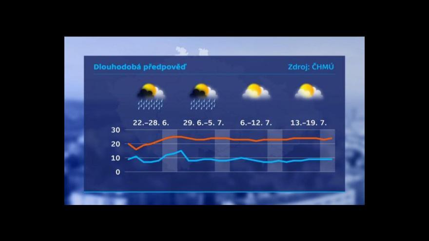 Video Meteorolog Borovička: Prázdniny začnou lehce přes dvacítky