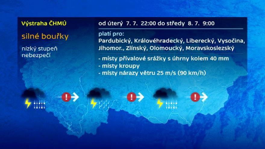 Video Počasí ČT: Bouřky se přesunou od západu na východ
