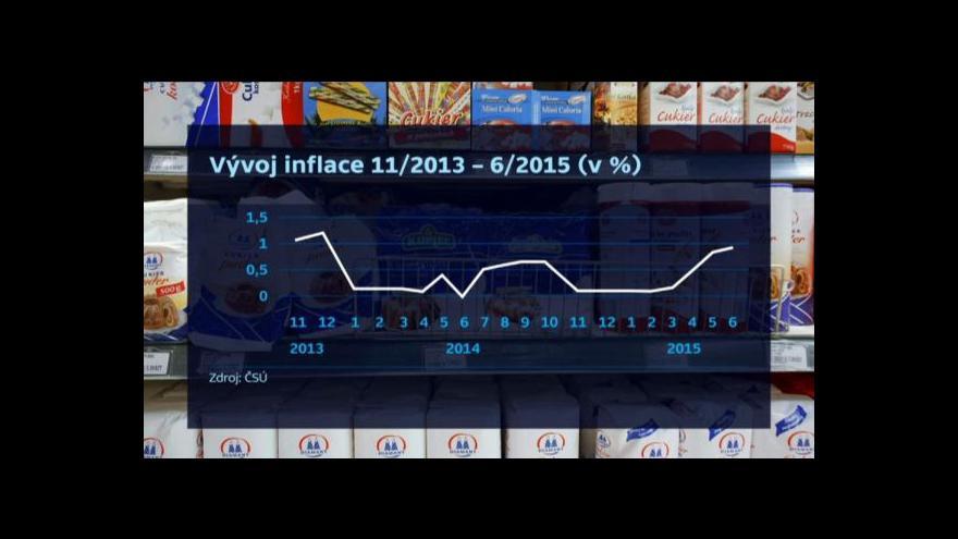 Video Seidler: Nepředpokládáme prodloužení kurzového závazku