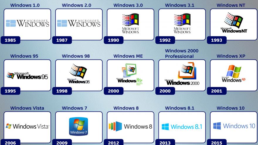 Video Windows 7
