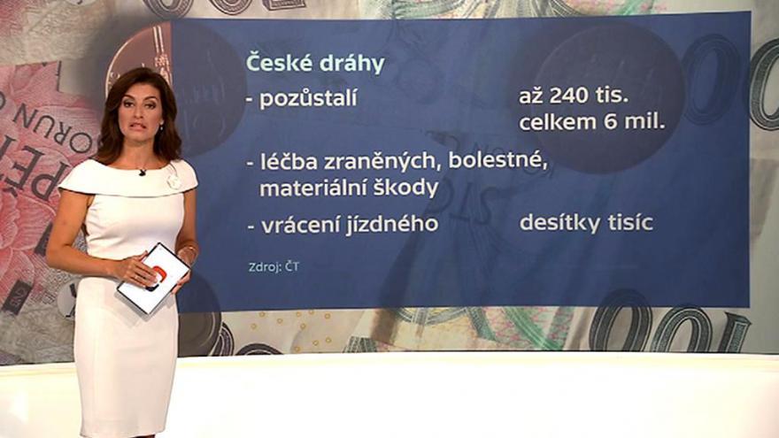 Video 90' ČT24 - 8 let od neštěstí ve Studénce
