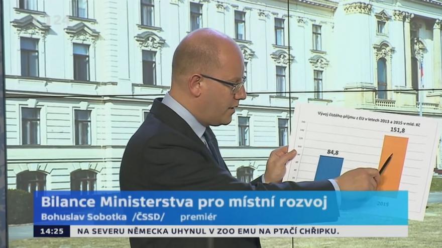 Video Bilance Ministerstva pro místní rozvoj