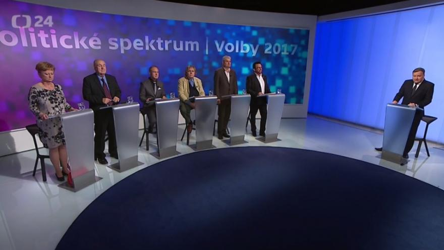 Video Politické spektrum
