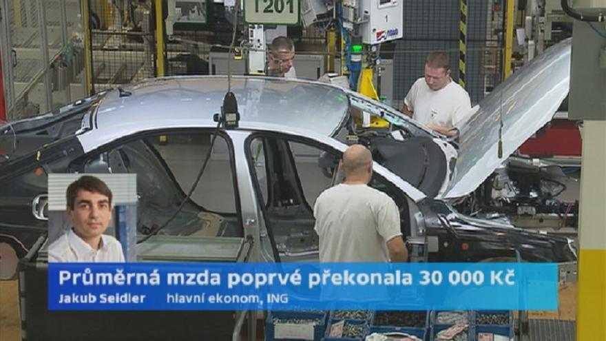 Video Hlavní ekonom ING Jakub Seidler k růstu mezd a inflaci
