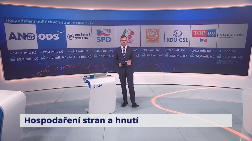 Video 90' ČT24 - Financování politických stran