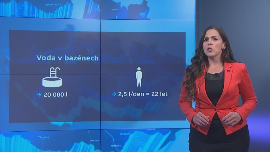 Video Kolik lidé spotřebují vody