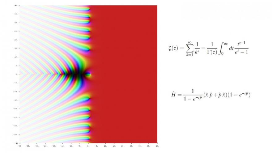 Video Riemannova hypotéza
