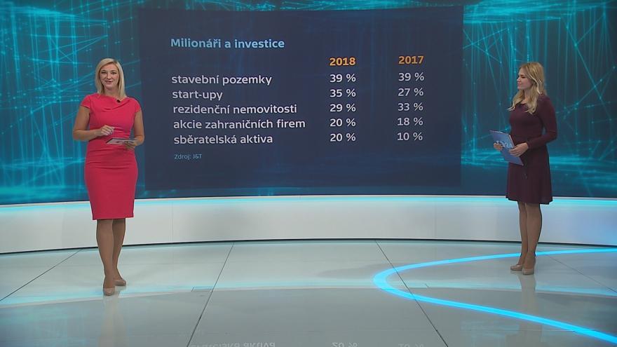 Video 90' ČT24 - Novinky z novely silničního zákona
